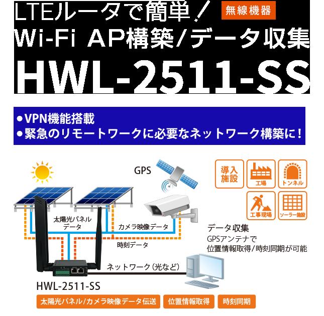 TCS-8500 SRT搭載 低遅延 4Kエンコーダ/デコーダ
