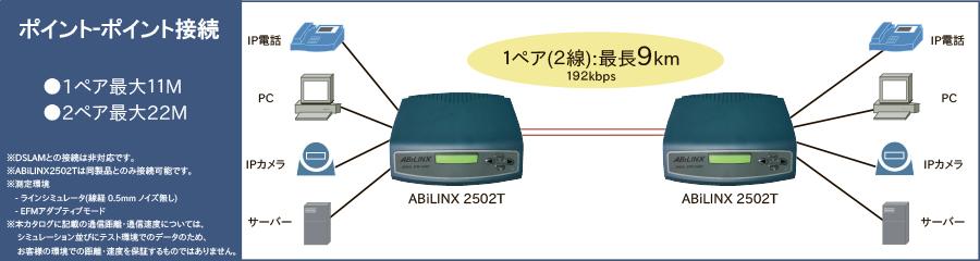 ABiLINX 2502T:接続構成例