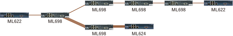 ML600シリーズ 接続構成例:中継