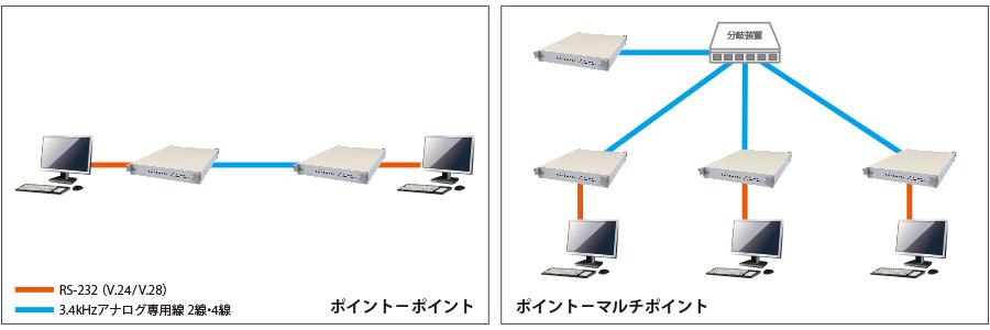 m304-na-diagram01