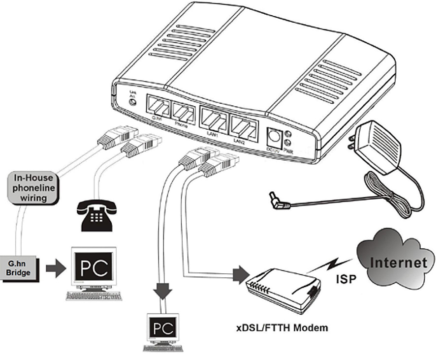ABiLINX 4501:接続構成例