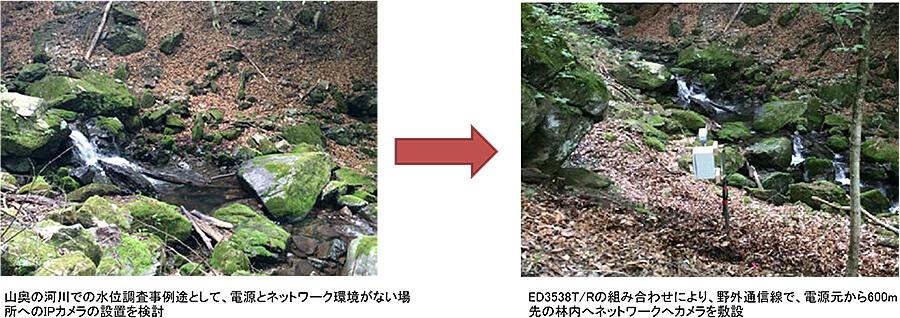 森林内へIPネットワークカメラ設置