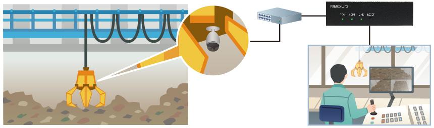MBoxLite:ごみ処理クレーン内監視カメラ映像管理