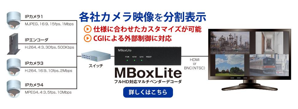 【各社カメラ映像を分割表示】フルHD対応マルチベンダーデコーダ MBoxLite
