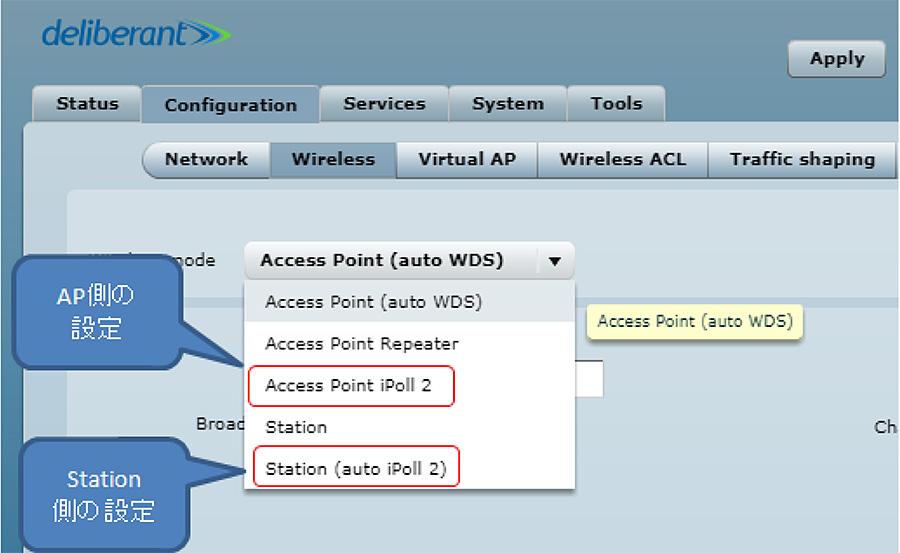 対策1. 現行のファームウェアを利用したまま、無線ブリッジ環境において、独自プロトコルであるiPollを利用した通信を行うこと。