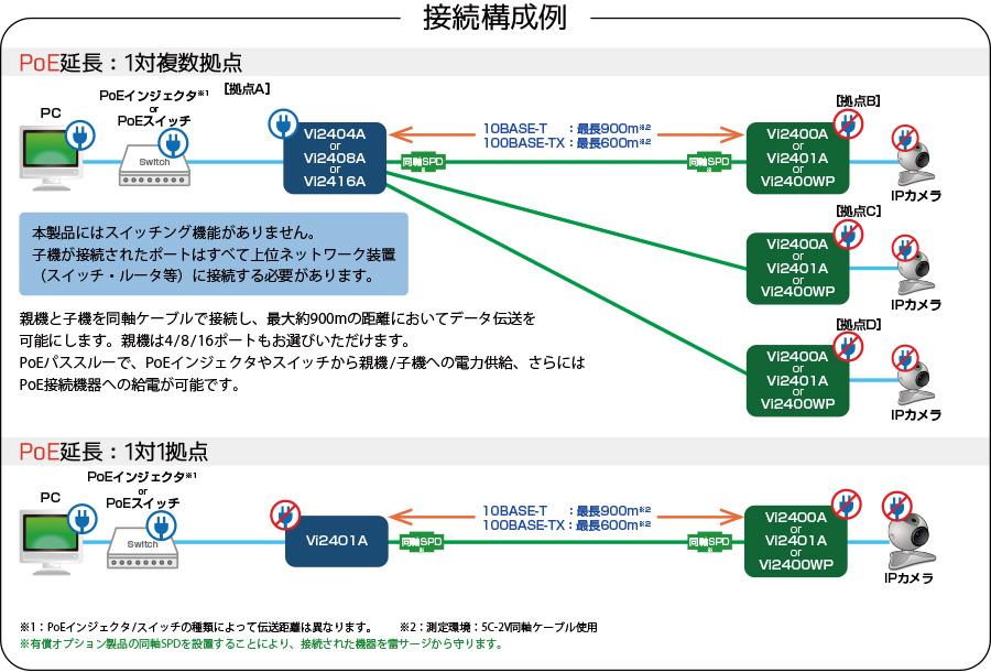 MaxiiCopper Vi2400W:接続構成例
