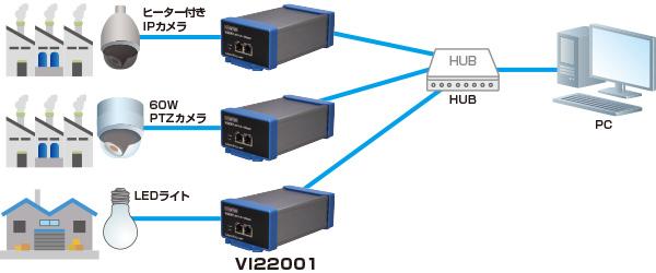 MaxiiPower Vi22001:接続構成例