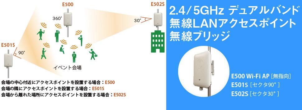 2.4/5GHz デュアルバンド無線LANアクセスポイント/無線ブリッジ E500/E501S/E502S
