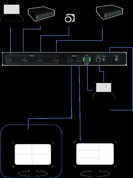 4画面マルチビューワ CDPS-U42HPIP:システム構成図