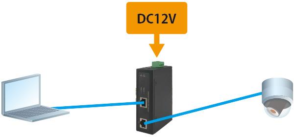 HPI-3301PL-12の場合:DC12Vの電源があれば、内部で56Vまで昇圧してPoE, PoE+で出力可能です!