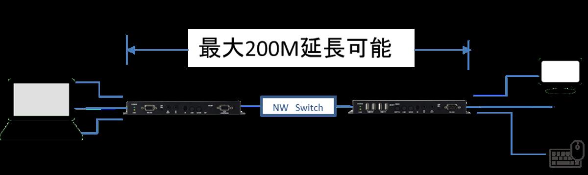 HHE-200T/R:接続構成例(1対1の場合)