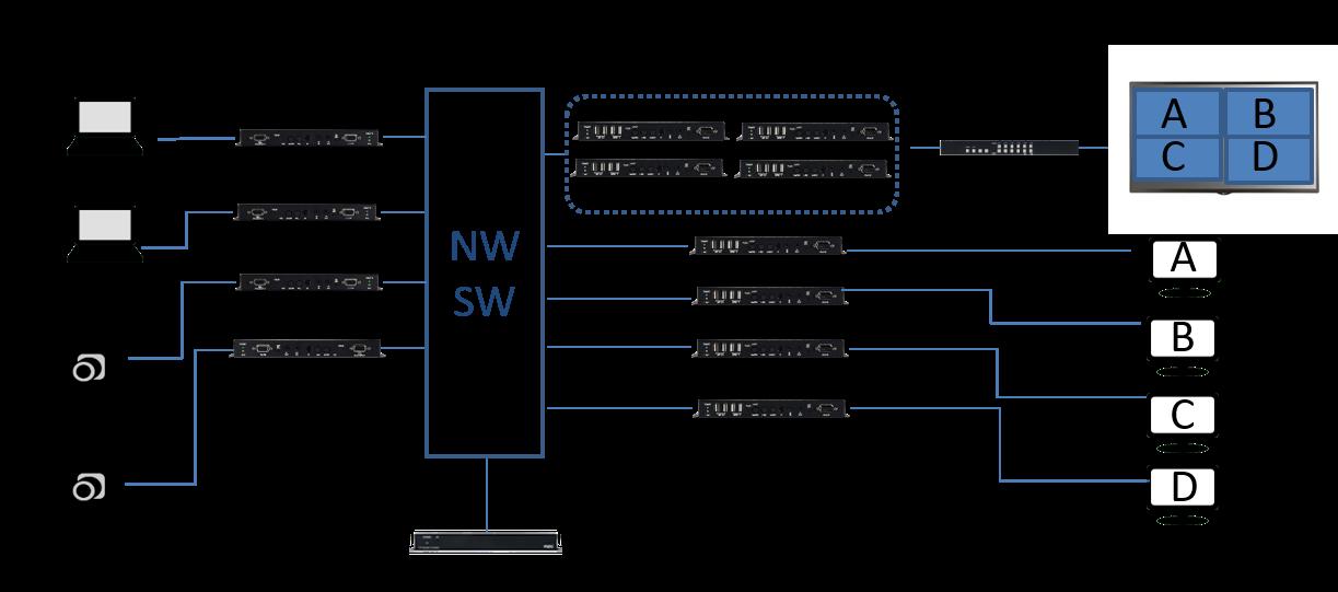 HHE-200T/R:接続構成例(複数対複数の場合)