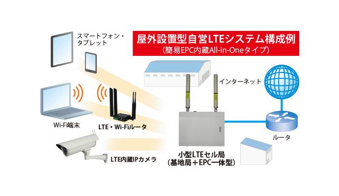 プライベートLTE(自営LTE)導入の課題を解決!